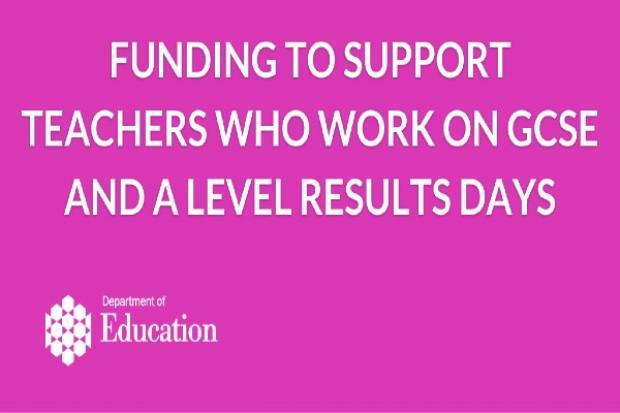 Funding for teachers working